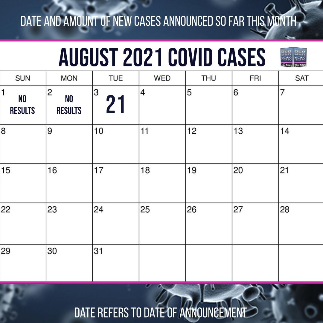 August 3 2021 Covid cases calendar Bermuda by Bernews