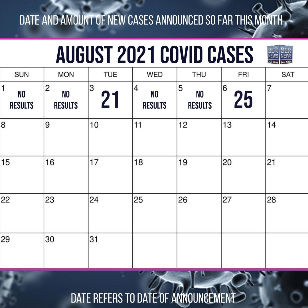 August 6 2021 Covid cases calendar Bermuda by Bernews 2
