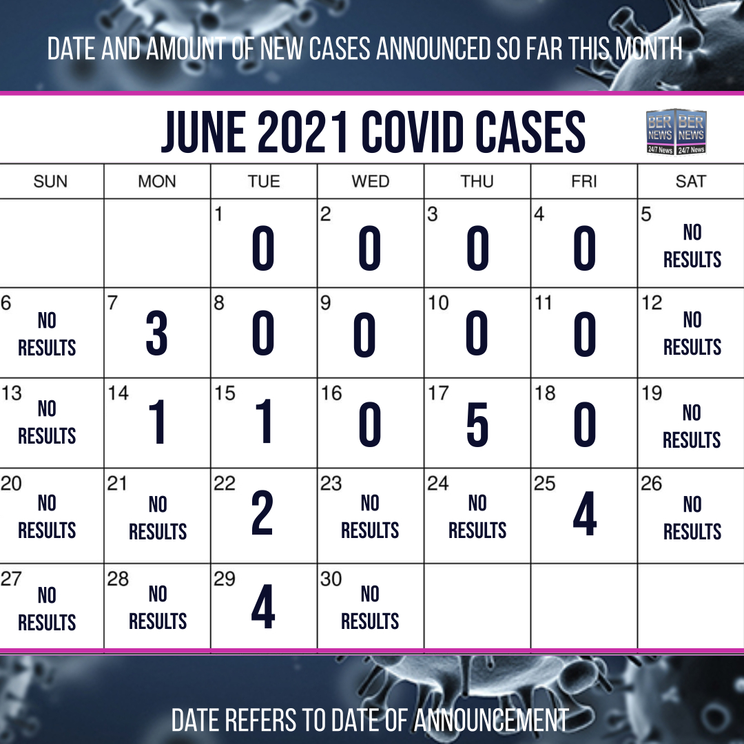 June 2021 Covid Cases Calendar Bermuda By Bernews