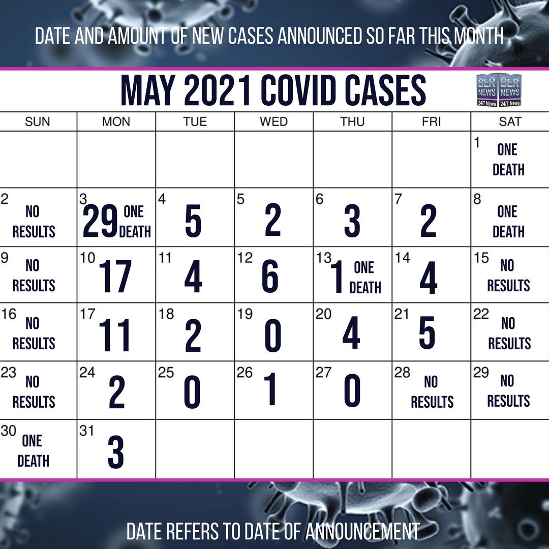 May 2021 Covid Cases Calendar Bermuda By Bernews