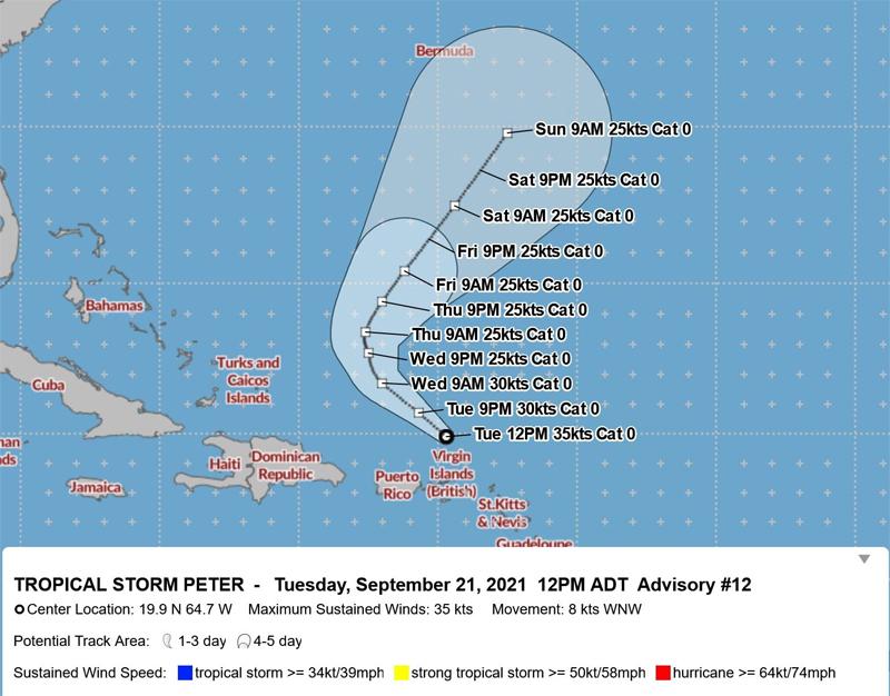 BWS Tropical Storm Peter Bermuda Sept 21 2021