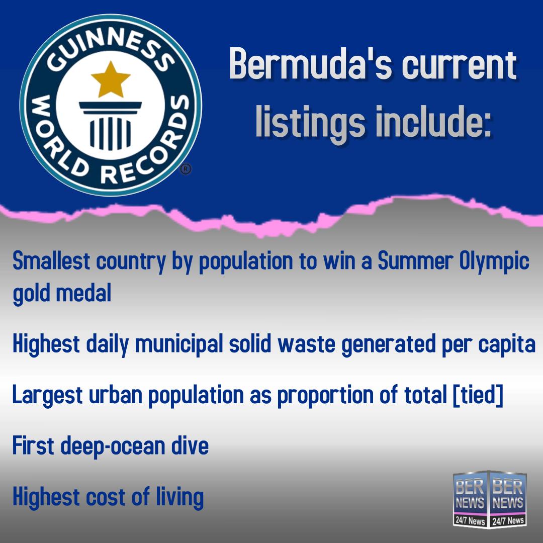 Bermuda's Guinness World Records Listings 2021 sept