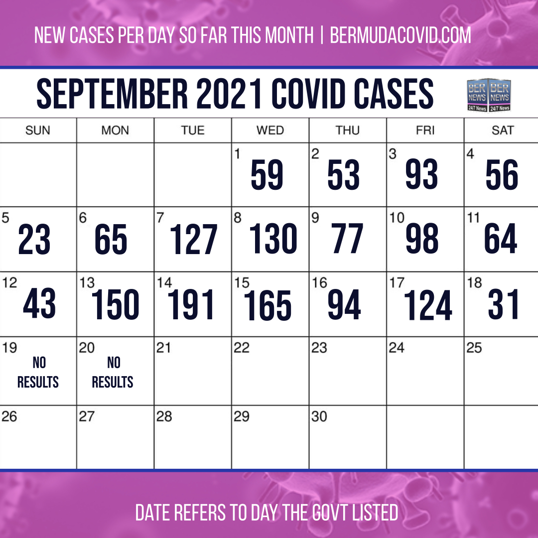 September 20 2021 Covid cases calendar Bermuda by Bernews