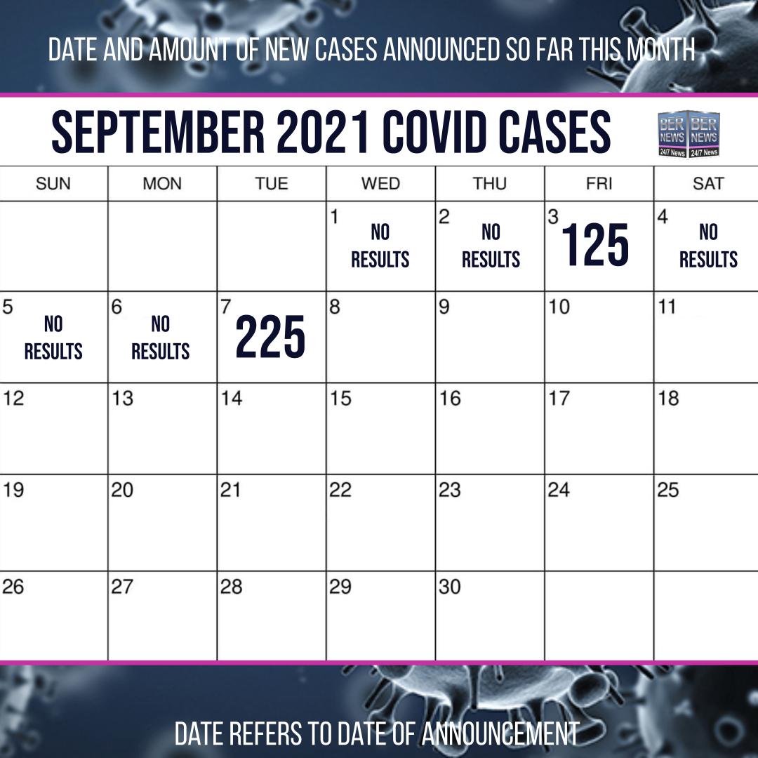 September 7 2021 Covid cases calendar Bermuda by Bernews