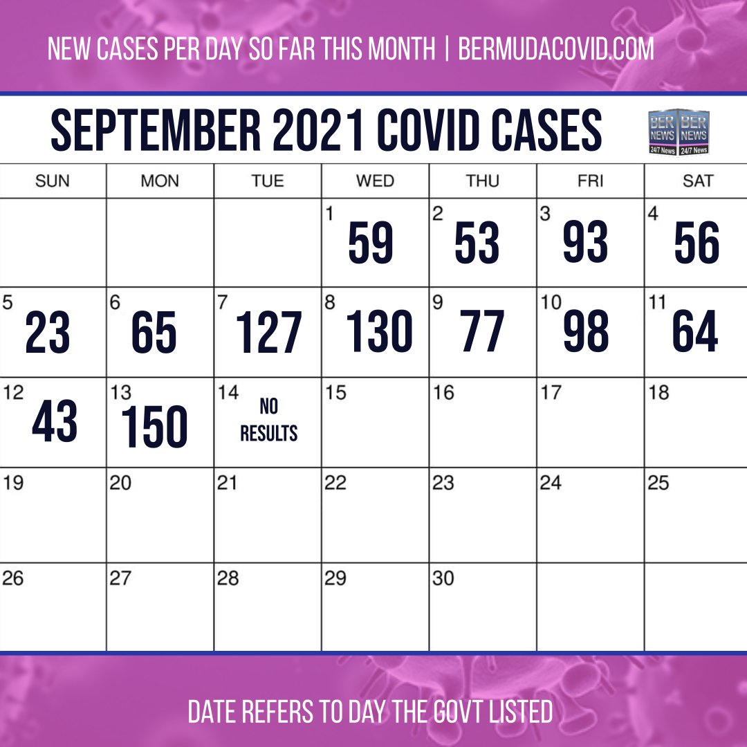 by day sept 15 2021 covid
