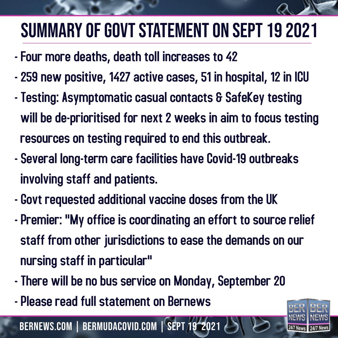 sept 19 2021 Covid Bermuda square text